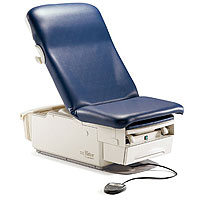 222 Power Exam Table